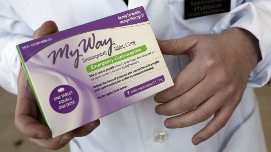 Bibliography: Should contraceptives be available without prescription?